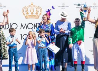 Скачки Монте-Карло