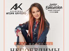 Анна Филипчук